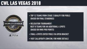 CWL-Las-Vegas-Qualifications